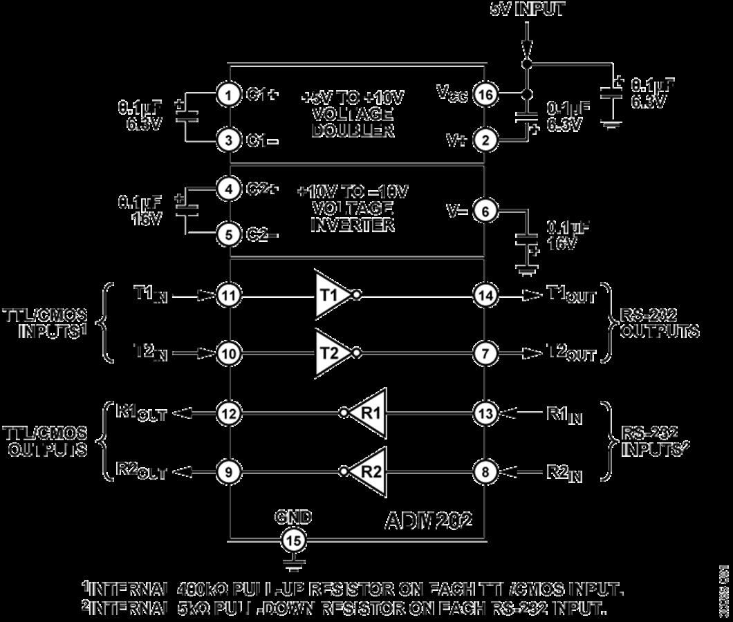【adm202中文资料】_adm202pdf_adm202应用电路_adm图