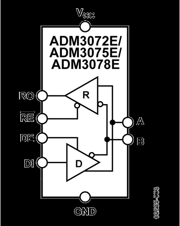 【adm3072e中文资料】_adm3072epdf_adm3072e应用电路